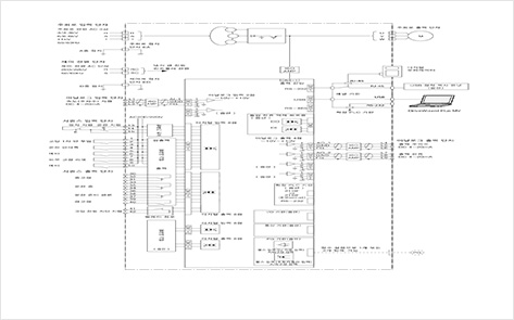 Inverter System Engineering